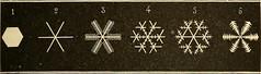 Anglų lietuvių žodynas. Žodis thermometric reiškia termometrijos lietuviškai.
