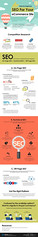 how-to-improve-seo-for-your-ecommerce-site (raghuchandrasekaran) Tags: infographics webdesign ui ux mobile app