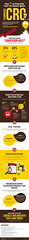 top-5-actionable-tips-to-boost-your-ecommerce-cro (raghuchandrasekaran) Tags: infographics webdesign ui ux mobile app