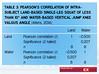 62MD30_3 (sportEX journals) Tags: rehabilitation sportsmedicine sportex sportsinjury sportexmedicine sportsrehabilitation