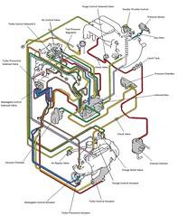 RX-7 Vacuum Diagram 96-02 (Tom Kinsman) Tags: rx7 vacuum s8 black box diagram