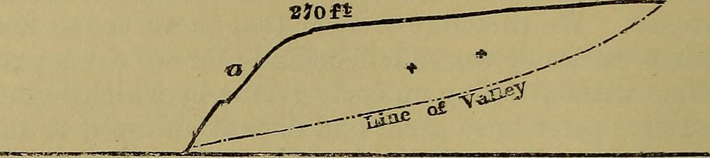 "Image from page 635 of ""The Quarterly journal of the Geological Society of London"" (1845)"