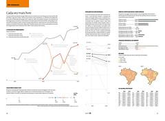 Energia livre em Joinville (fabionadda@gmail.com) Tags: design 21 revista mapa livre infographic grfico energia joinville indstria infogrfico acij celesc
