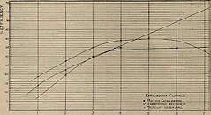 Anglų lietuvių žodynas. Žodis anode voltage reiškia anodinė įtampa lietuviškai.