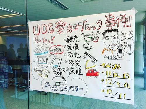 グラフィックレコーディング #udc2016