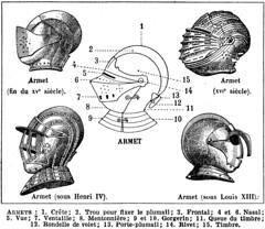 Anglų lietuvių žodynas. Žodis armet reiškia <li>armet</li> lietuviškai.