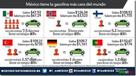 México tiene la gasolina mas cara del mundo