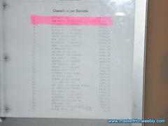 1° Trofeo Città di Striano007