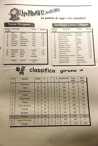 Coast to Coast: SANFILIPPO Collegno Basket - Scame Bergamo, Serie B2 Maschile 1997/98