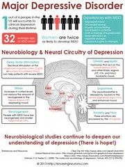 Depression Infograph (preciouskidsgreatparents) Tags: kids parents paradise outdoor furniture great precious depression wicker infograph