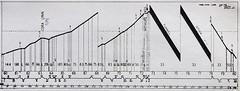 Midland Line (Jokertrekker) Tags: line diagram nz gradient curve railways midland nzr jokertrekker