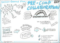 Lessons learned from a variety of pre-competitive collaborations