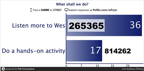 What shall we do?  Morning Poll Results by Wesley Fryer, on Flickr