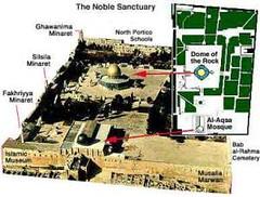 peta komplek areal mesjid al-aqsa dan nama -namanya (novelarselia) Tags: peta mesjid al aqsa lokasi alaqsa sekarang