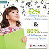 Children with uncorrected vision conditions or eye health problems face many barriers in life .. (bhartieye) Tags: bharti eye eyecare refractive retina services delhi treatment surgery care asthetics phacoemulsification cataract lasik hospital oculoplasty ophthalmology