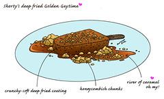 shortys-canberra-dessert (shauna_omeara) Tags: foodart drawing sketching gourmet bestcanberrarestaurant lunchincanberra dinnerincanberra