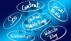 Your Internet Marketing Plan: Top 12 Best Places to Market Your Business Online Now (Jinger Jarrett) Tags: advertising bing blogger ebay facebook google instagram internetmarketing linkedin linkedinmarketing onlinemarketing pinterest socialmedia tumblr twitter youtube
