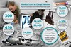 Inforgraphic of UK Medical Care at Camp Bastion, Afghanistan (Defence Images) Tags: uk camp afghanistan military medical british op operation bastion campaign healthcare defense defence infographic herrick medics helmand