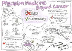 Precision Medicine Beyond Cancer
