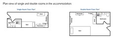 Residence outlook10