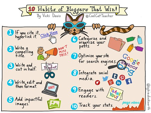 10 Habits of Bloggers That Win by sylviaduckworth, on Flickr