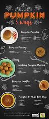 Pumpkin 5 Ways infographic (USDAgov) Tags: pumpkins myplate whatscooking choosemyplategov cnpp myplatemywins cooking dietaryguidelinesforamericans nutrition recipes vegetables