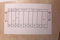 easydataviz_jose_duarte_14 (jose.duarte) Tags: easydataviz dataviz joseduarte infografia infographics opendata datosabiertos visualización hmvtk infoviz informationdesign joseduarteq handmadevisuals diydata analogvisualization analogdataviz visualized