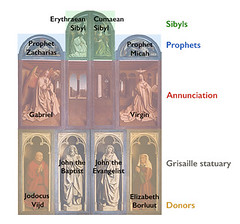 Ghent Altarpiece diagram (closed)