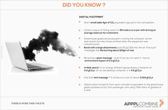 DID YOU KNOW ? (appplcombine) Tags: environment globalwarming harmful carbondioxide carbonfootprint environmentalimpact digitalpollution digitalfootprint