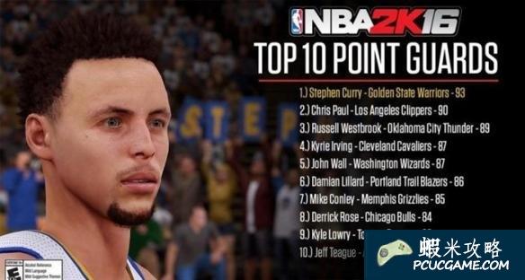 NBA 2K16 十大控球後衛能力值排名TOP10