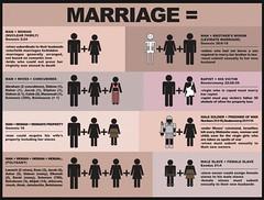 Bruce_Slaton-bruce@BruceSlaton (10) (bruceslayton) Tags: divorce marriage statistics pitemarriage reason why unsteady bruceslaton pite education