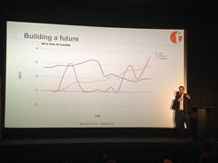 IMG_0573 (Panayiotis Georgiou) Tags: london mogulcon conference 2016 startups sme start learn grow succeed
