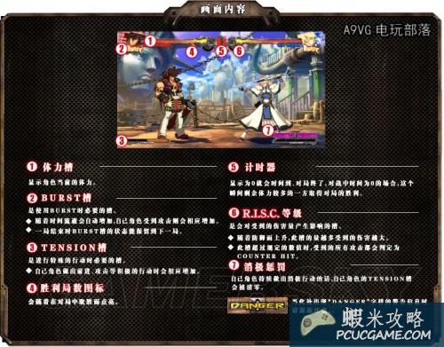 聖騎士之戰 Xrd -SIGN- 遊戲系統詳細圖文分析