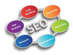 Search Engine Optimization Services in Canada. (perrykelley534) Tags: chart canada building word marketing site goal search graphic symbol web tag text report unitedstatesofamerica internet engine progress graph www icon business research website software diagram page link keywords concept process success result development tool html strategy isolated optimization services statistic seo analysis reporting optimize keyword