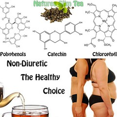 Oolong Weight Loss Tea that is non diuretic (Natures SlimTea) Tags: tea greentea herbaltea detox oolongtea puerhtea healthyliving slimmingtea organictea beachbody healthylife slimbody weightwatches greenteaextract wuyitea weightlosstea herbalweightloss slimtea diettea dieterstea organicweightloss bodytox