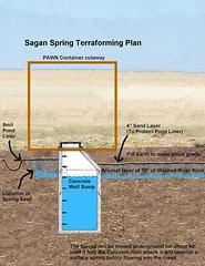 Terraforming-Plan (NerdAcres) Tags: spring graphic drawing plan schematic sagan 2014 terraforming