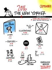 2016 New Yorker Gender Tally: September (jeschnotes) Tags: fem2 gender thenewyorker jessicaesch esch genderavenger media mediastudies tally newyorker