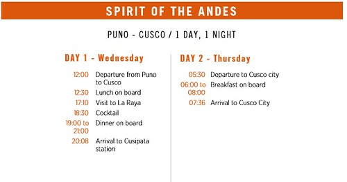 Belmond Andean Spirit of the Andes Itinerary