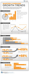 Our PFM Campaign Growth (Geezeo Interactive and Geezeo) Tags: banking infographics fintech