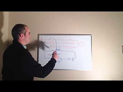 Motor Controls: Basic Start/Stop Circuit (finiarisab) Tags: basic circuit controls motor startstop