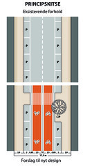 Copenhagenize - Nordre Frihavnsgade (Mikael Colville-Andersen) Tags: copenhagen kbenhavn urbanplanning urbandesign redesign graphicdesign graphic rendering visualisation nordrefrihavnsgade sterbro ole kassow thomas lygum sidelmann