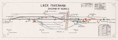 Fakenham LNER (P Way Owen) Tags: fakenham signalbox diagram