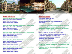 Datasheet of Celestia Royal Floors at Omaxe Mullanpur
