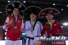 Grand Prix Final, Mexico City 2015 , D-2