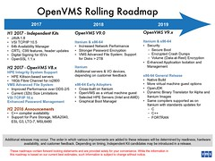 OpenVMS roadmap (Hungarian UNIX Portal) Tags: cikkek vsi openvms roadmap