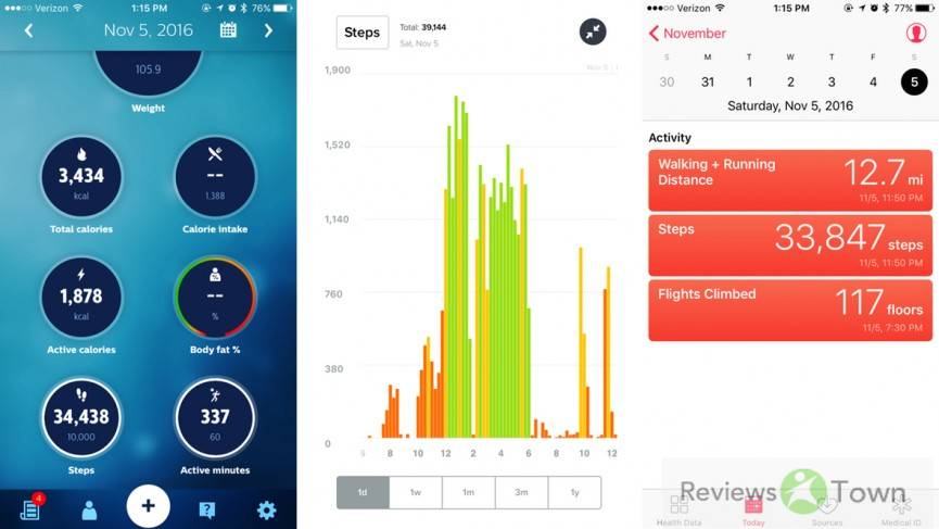 Philips Health Watch review