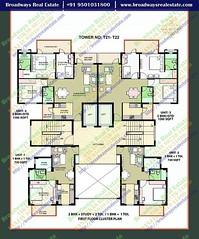 Omaxe The Resort Floor Plan Mullanpur