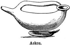 Anglų lietuvių žodynas. Žodis asko reiškia <li>Asko</li> lietuviškai.
