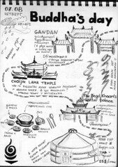 09 (innakarnei) Tags:  innakarnei   sketchnote visualization travel