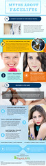 Myths About Facelifts (offerreviews) Tags: facelifts rapidliftfx rapidlift skincare wrinkles